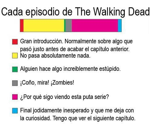 esquema-walking-dead.jpg